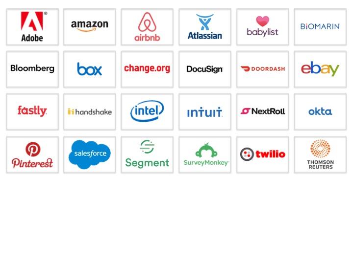 Logos of Karen's clients, including Adobe, Amazon, Airbnb, Atlassian, Babylist, Biomarin, Bloomberg, Box, Change.org, DocuSign, DoorDash, eBay, Fastly, Handshake, Intel, Intuit, NextRoll, Okta, Pinterest, Salesforce, Segment, SurveyMonkey, Thomson Reuters, and Twilio